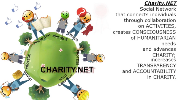 Socially Engaged Net (Charity.Net)
